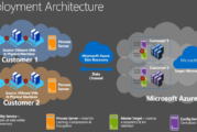 Migrating to Azure using ASR, Read this first